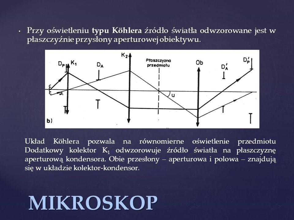 Przy oświetleniu typu Köhlera źródło światła odwzorowane jest w płaszczyźnie przysłony aperturowej obiektywu.