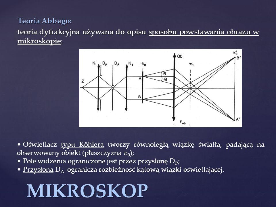 MIKROSKOP Teoria Abbego: