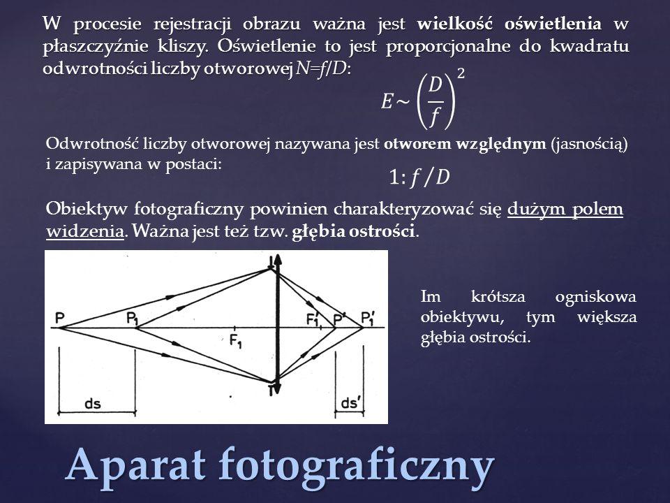 Aparat fotograficzny 𝐸~ 𝐷 𝑓 2 1: 𝑓 𝐷