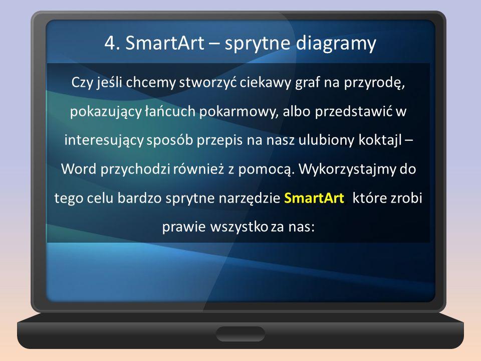 4. SmartArt – sprytne diagramy
