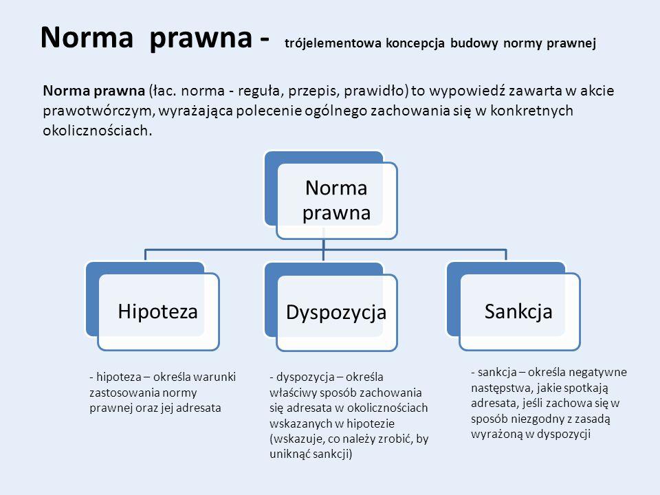Norma prawna - trójelementowa koncepcja budowy normy prawnej