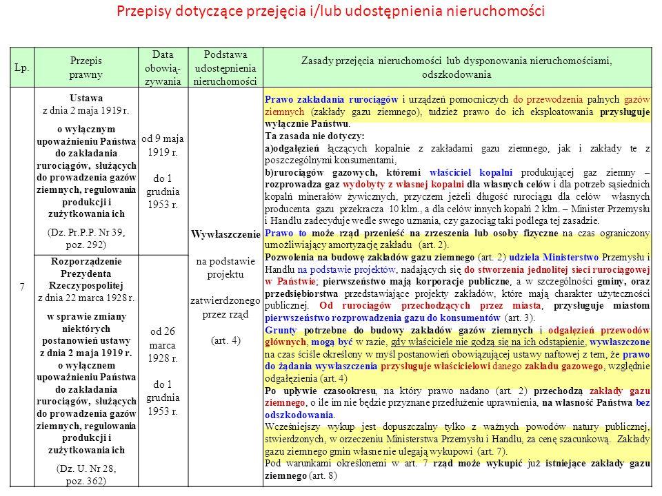 Przepisy dotyczące przejęcia i/lub udostępnienia nieruchomości