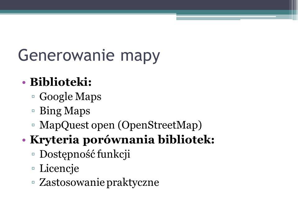 Generowanie mapy Biblioteki: Kryteria porównania bibliotek: