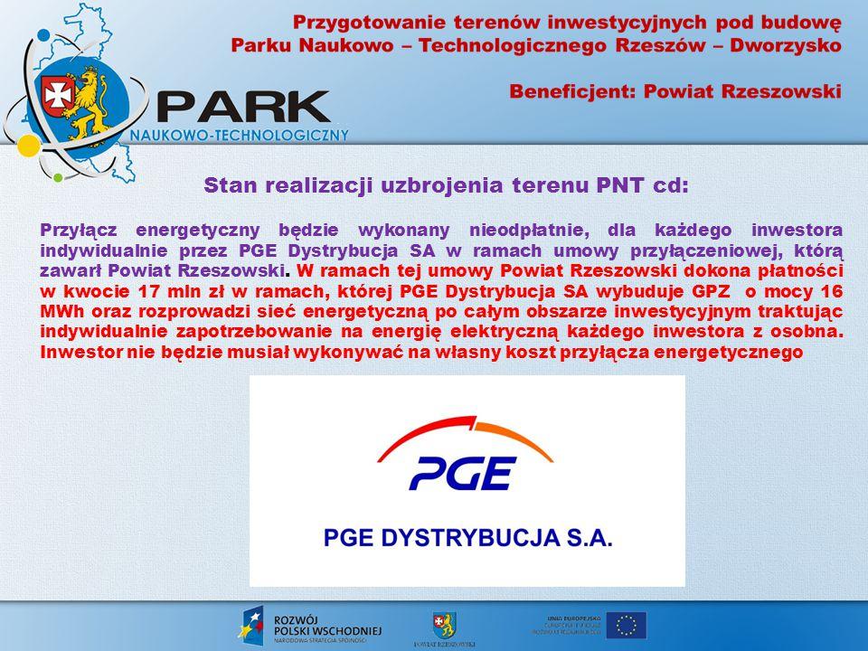 Stan realizacji uzbrojenia terenu PNT cd: