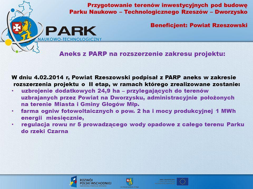 Aneks z PARP na rozszerzenie zakresu projektu: