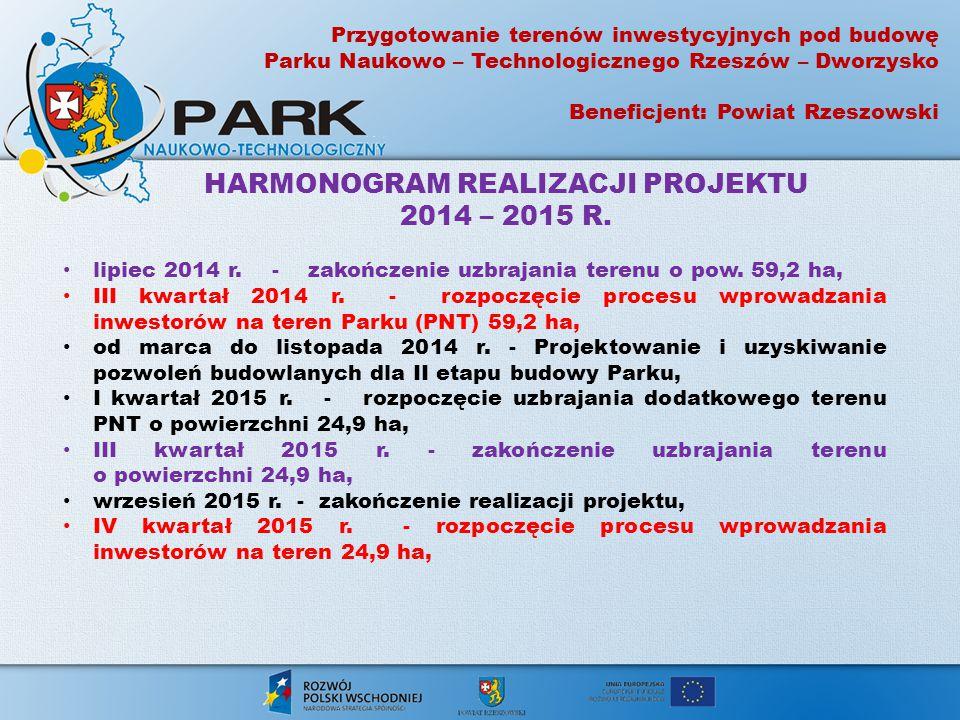 HARMONOGRAM REALIZACJI PROJEKTU 2014 – 2015 R.
