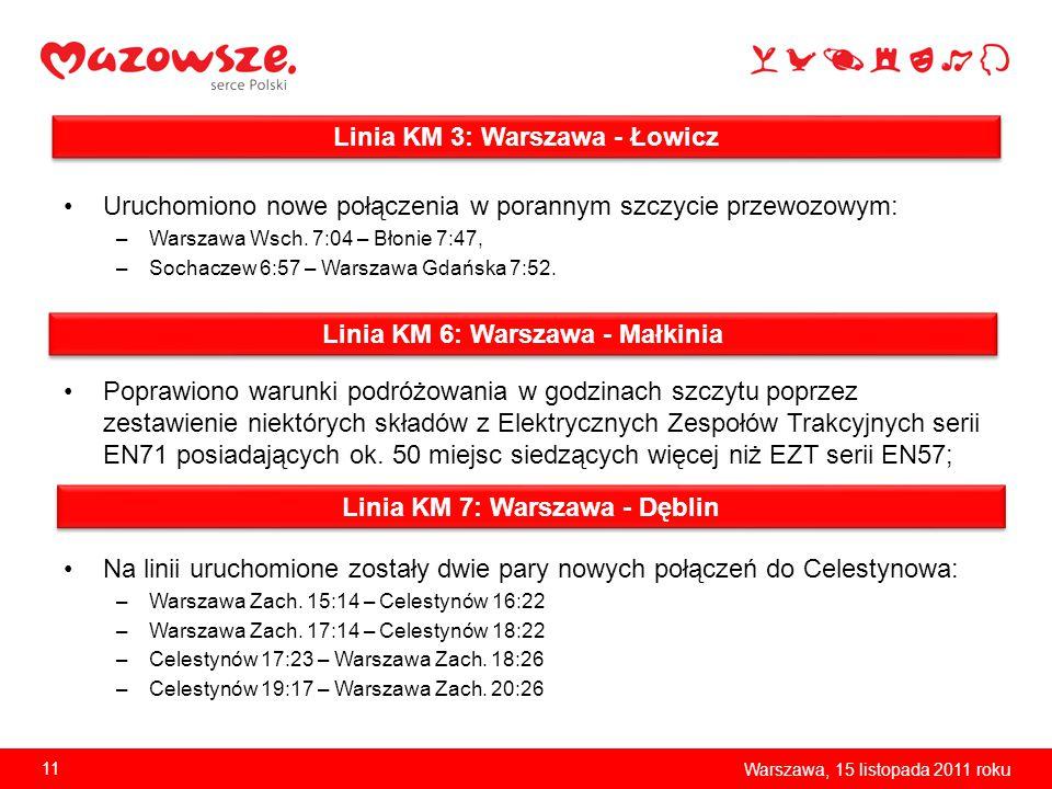 Linia KM 3: Warszawa - Łowicz