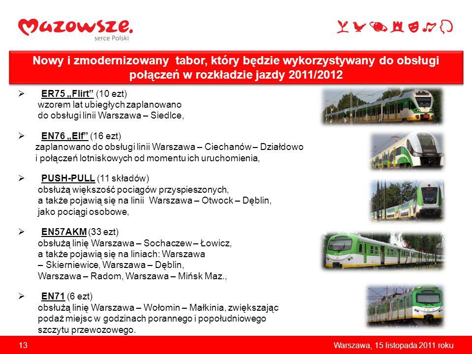 Nowy i zmodernizowany tabor, który będzie wykorzystywany do obsługi połączeń w rozkładzie jazdy 2011/2012