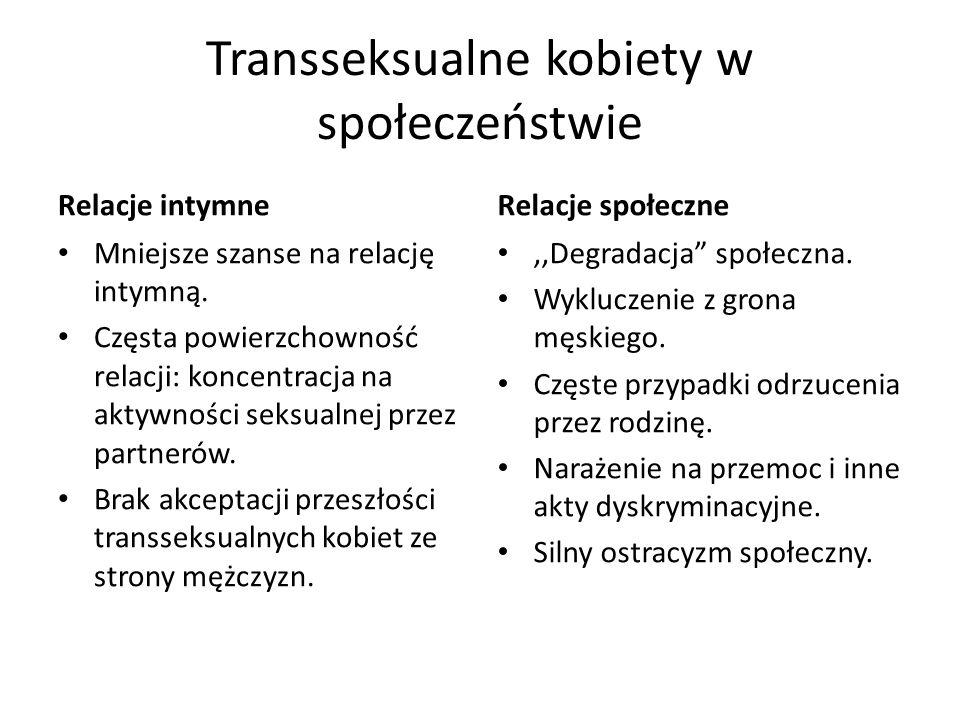 Transseksualne kobiety w społeczeństwie