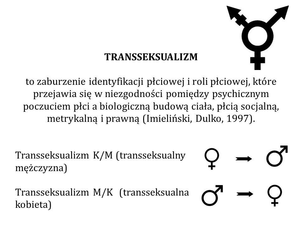 TRANSSEKSUALIZM