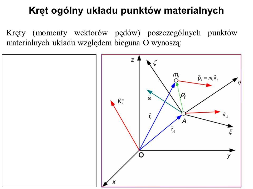 Kręt ogólny układu punktów materialnych