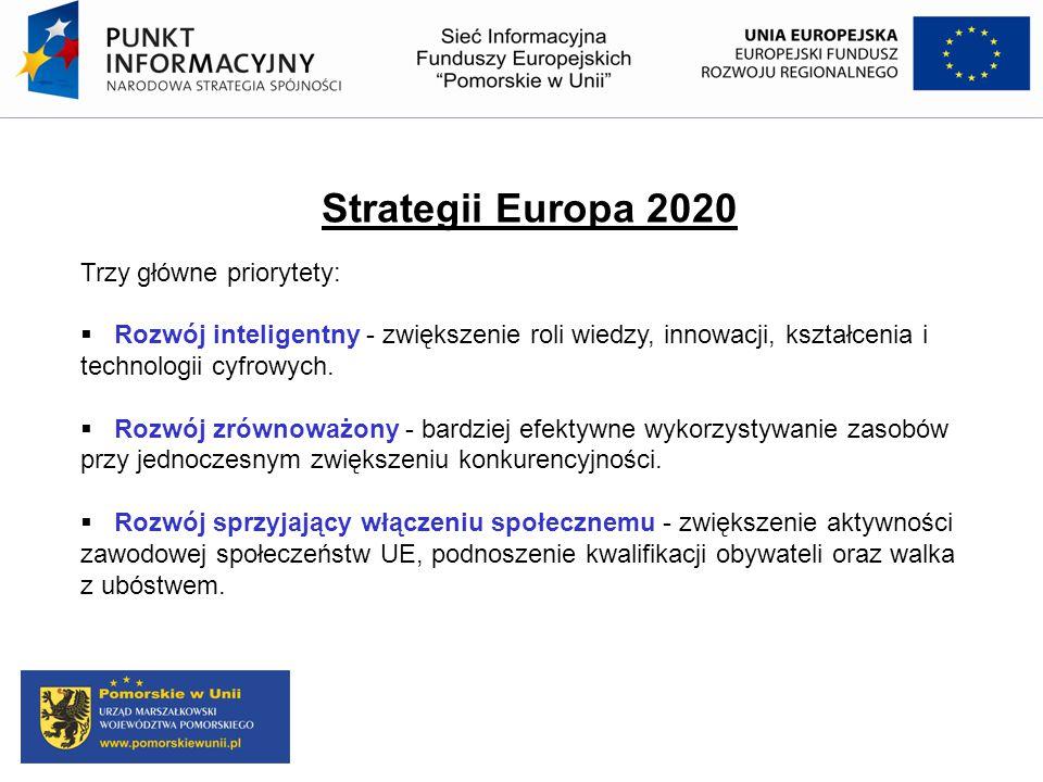Strategii Europa 2020 Trzy główne priorytety: