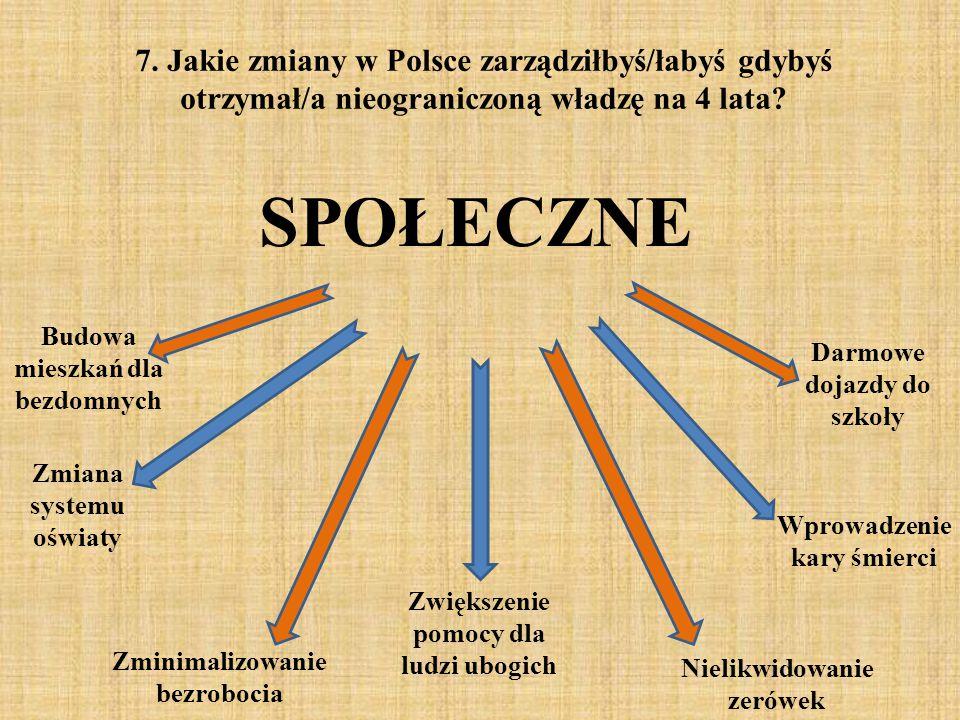 7. Jakie zmiany w Polsce zarządziłbyś/łabyś gdybyś otrzymał/a nieograniczoną władzę na 4 lata
