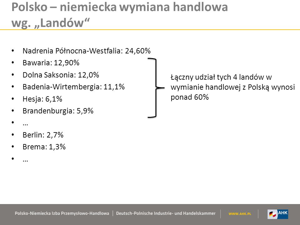 """Polsko – niemiecka wymiana handlowa wg. """"Landów"""