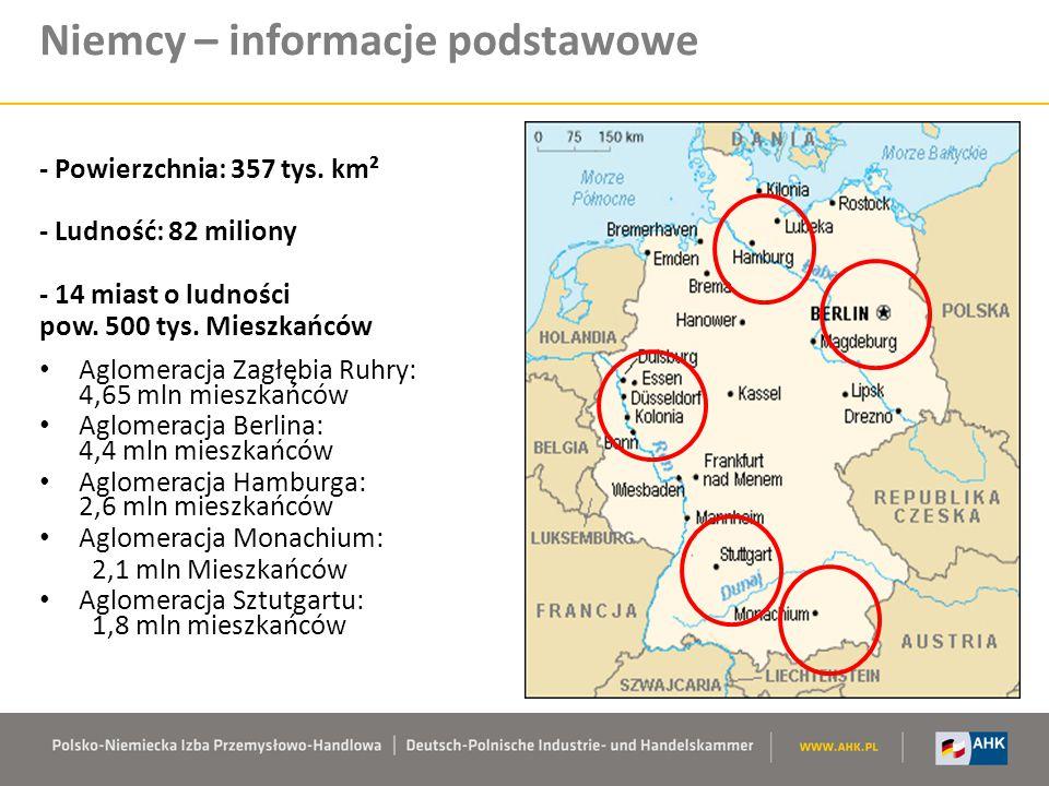 Niemcy – informacje podstawowe