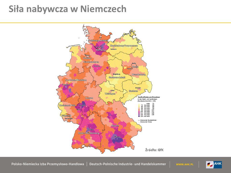 Siła nabywcza w Niemczech