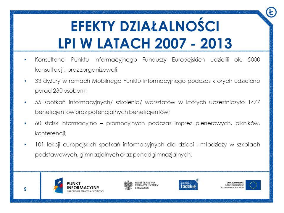 EFEKTY DZIAŁALNOŚCI LPI W LATACH 2007 - 2013