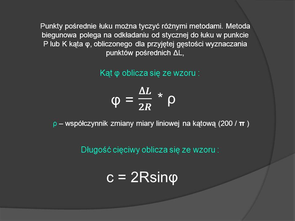 Kąt φ oblicza się ze wzoru :