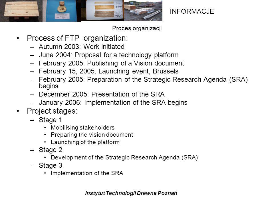 Process of FTP organization: