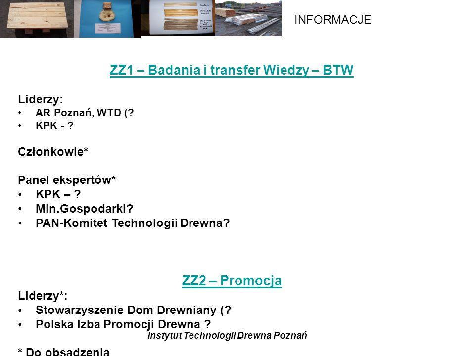 ZZ1 – Badania i transfer Wiedzy – BTW