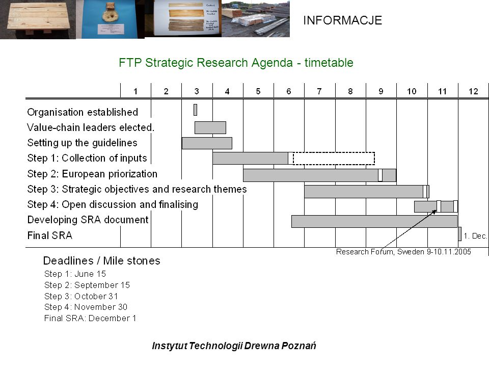 FTP Strategic Research Agenda - timetable