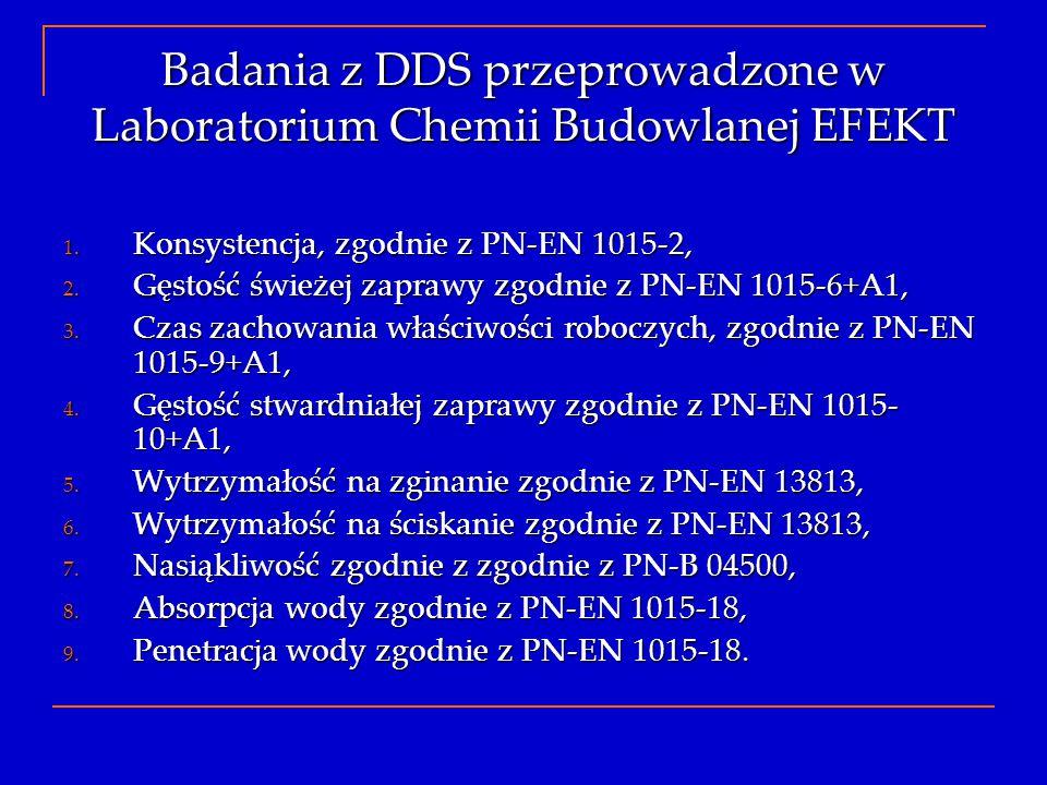 Badania z DDS przeprowadzone w Laboratorium Chemii Budowlanej EFEKT