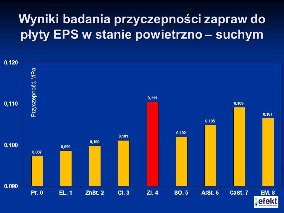 Wyniki badania przyczepności zapraw do płyty EPS w stanie powietrzno – suchym