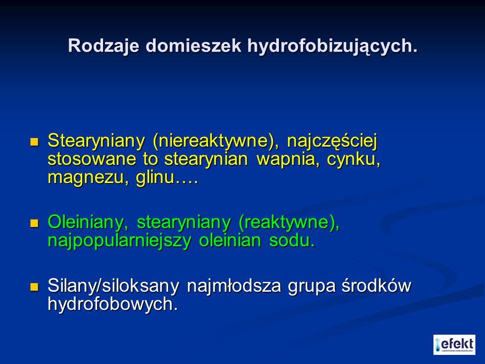 Rodzaje domieszek hydrofobizujących.