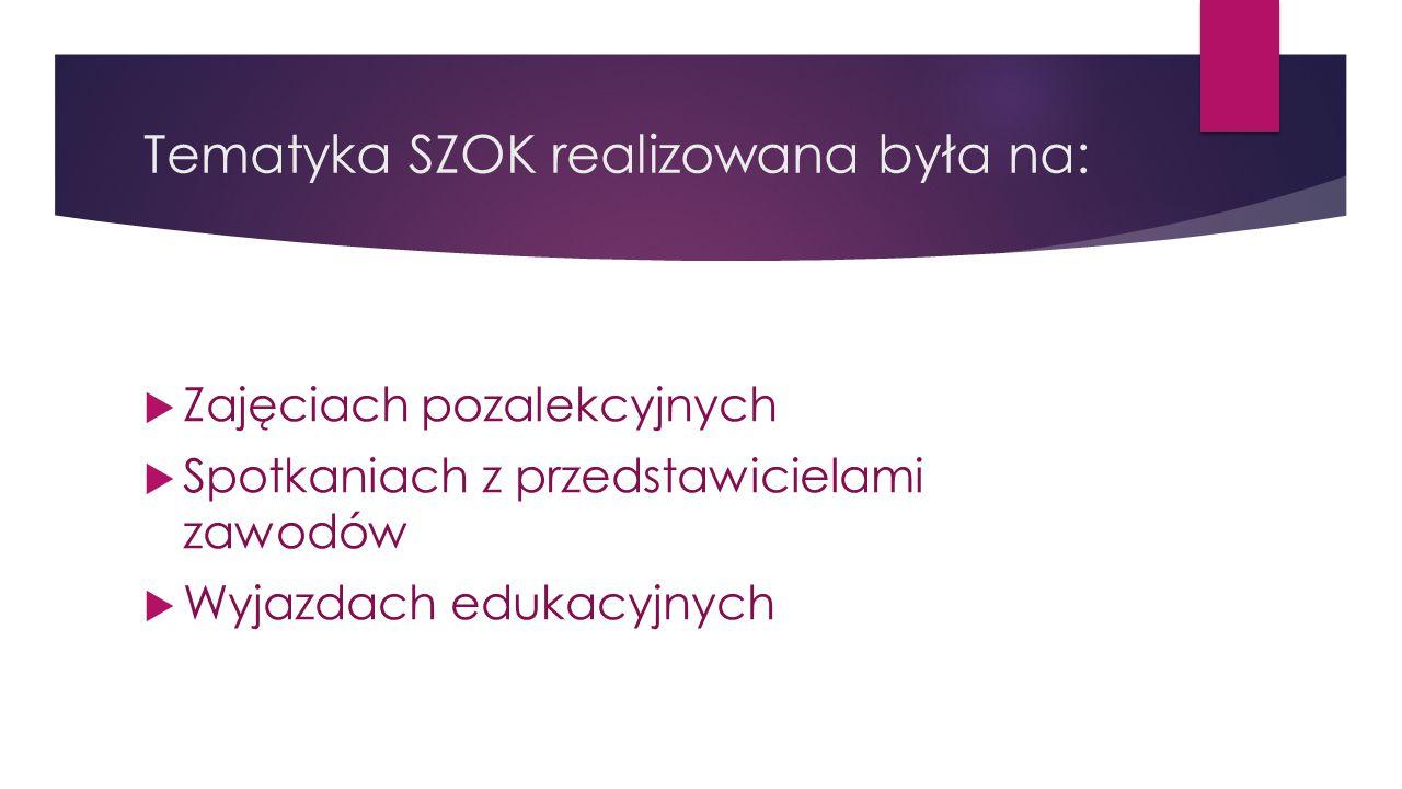 Tematyka SZOK realizowana była na:
