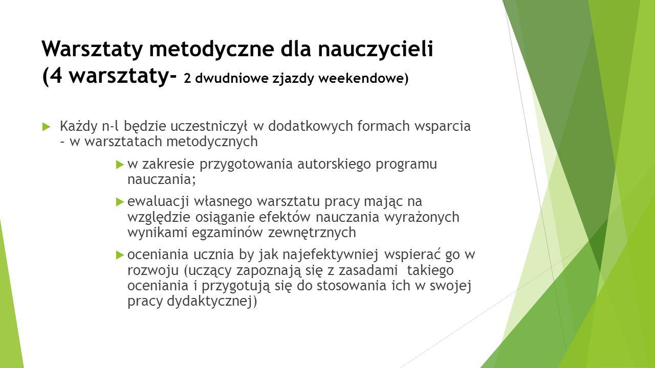 Warsztaty metodyczne dla nauczycieli (4 warsztaty- 2 dwudniowe zjazdy weekendowe)