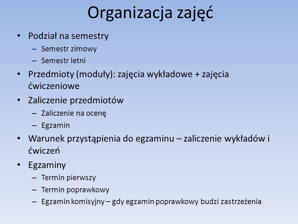 Organizacja zajęć Podział na semestry