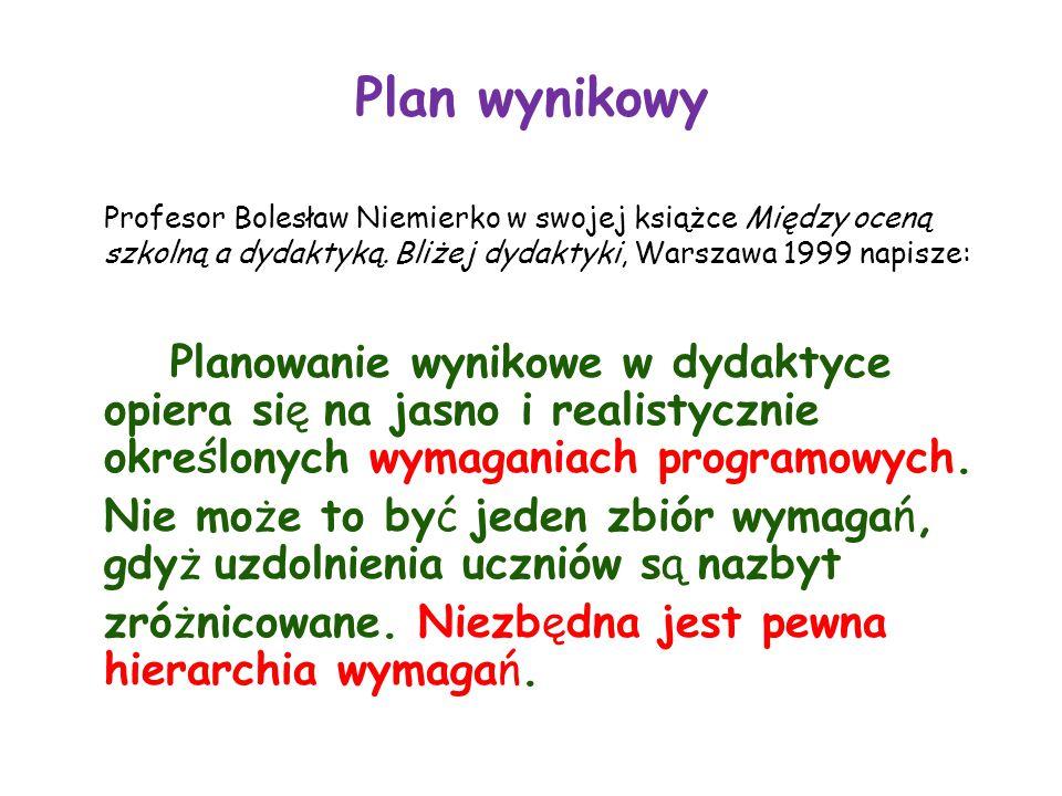 Plan wynikowy