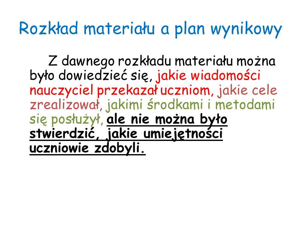 Rozkład materiału a plan wynikowy
