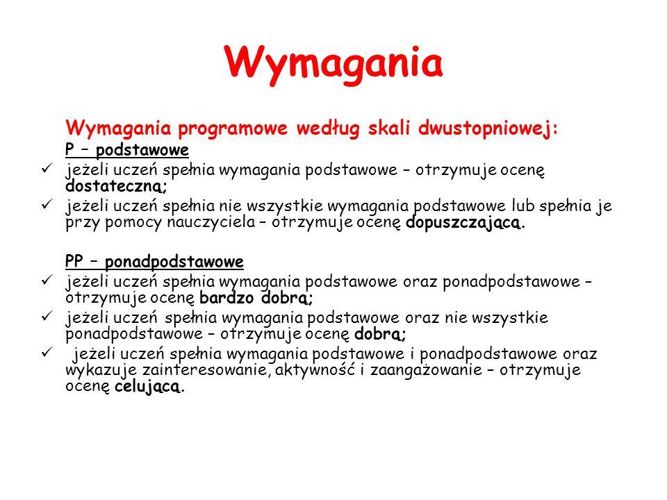 Wymagania Wymagania programowe według skali dwustopniowej: