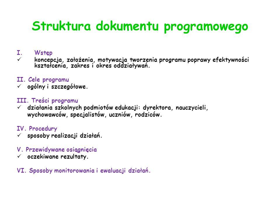 Struktura dokumentu programowego