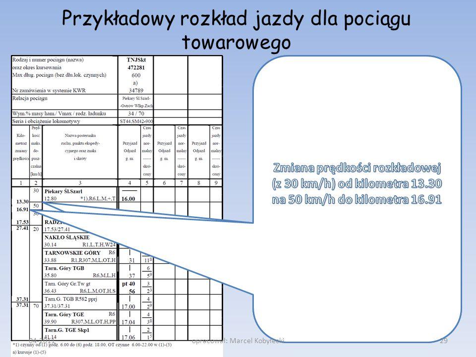Przykładowy rozkład jazdy dla pociągu towarowego