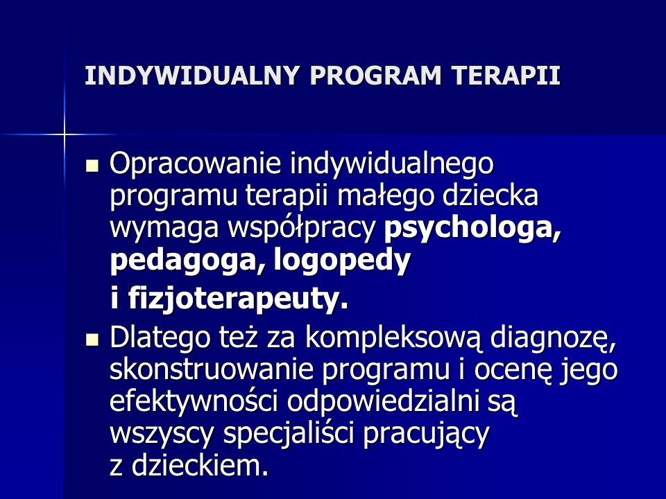 INDYWIDUALNY PROGRAM TERAPII