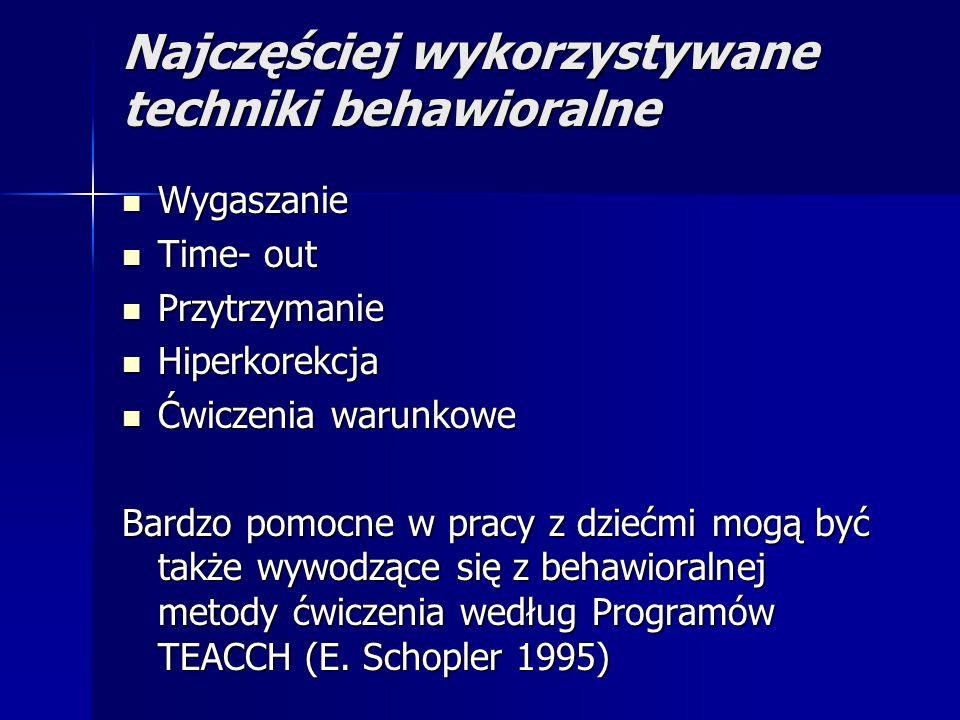 Najczęściej wykorzystywane techniki behawioralne