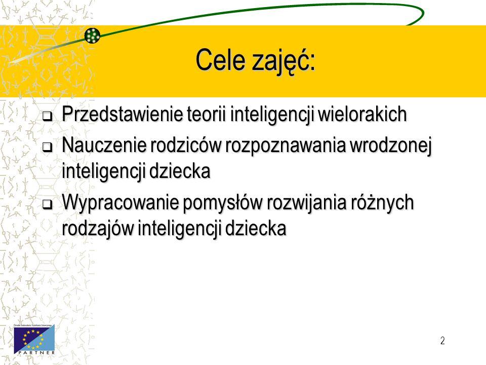Cele zajęć: Przedstawienie teorii inteligencji wielorakich