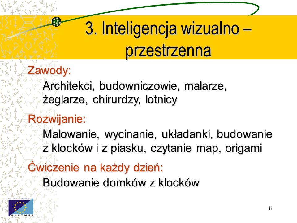 3. Inteligencja wizualno – przestrzenna