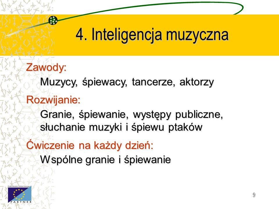 4. Inteligencja muzyczna