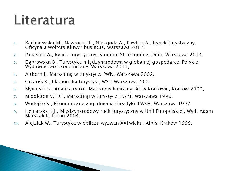 Literatura Kachniewska M., Nawrocka E., Niezgoda A., Pawlicz A., Rynek turystyczny, Oficyna a Wolters Kluwer business, Warszawa 2012,