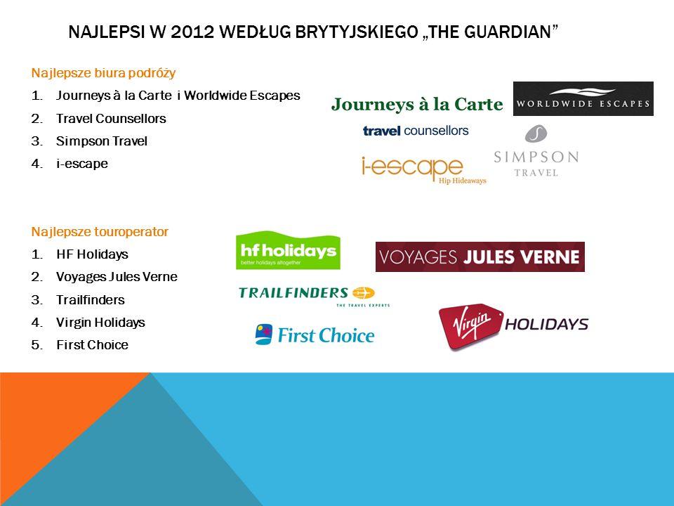 """Najlepsi w 2012 według brytyjskiego """"The guardian"""