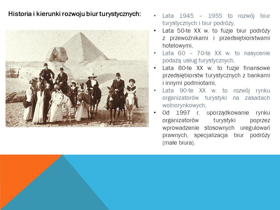 Historia i kierunki rozwoju biur turystycznych: