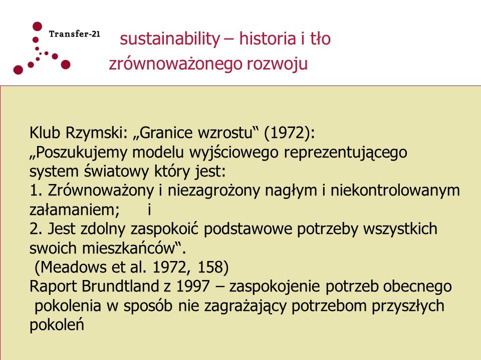 sustainability – historia i tło zrównoważonego rozwoju