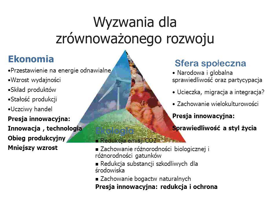 Wyzwania dla zrównoważonego rozwoju