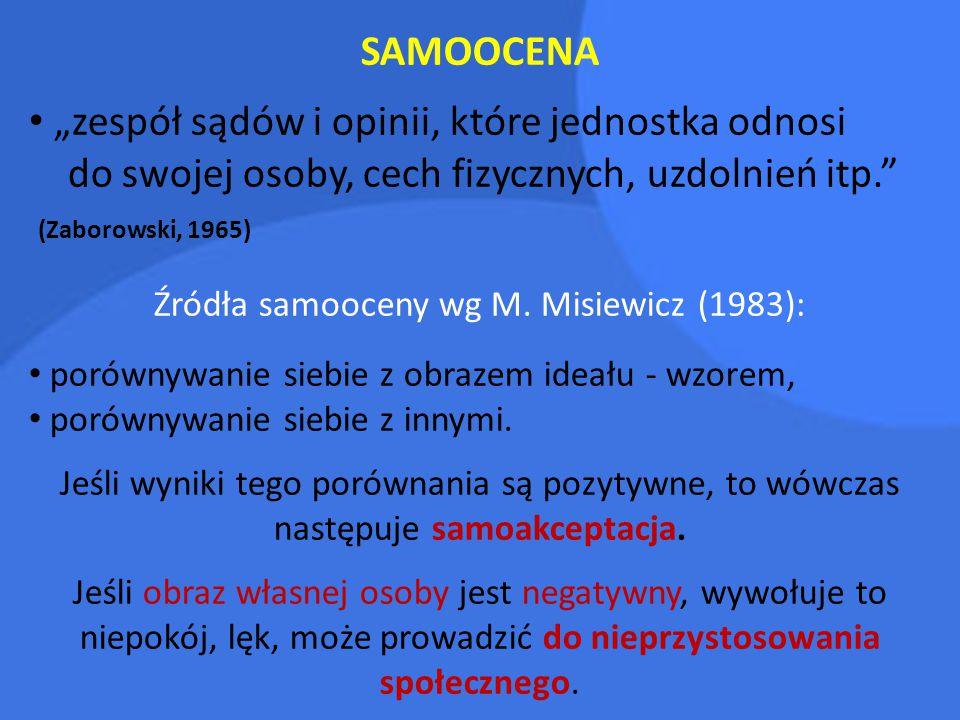 Źródła samooceny wg M. Misiewicz (1983):