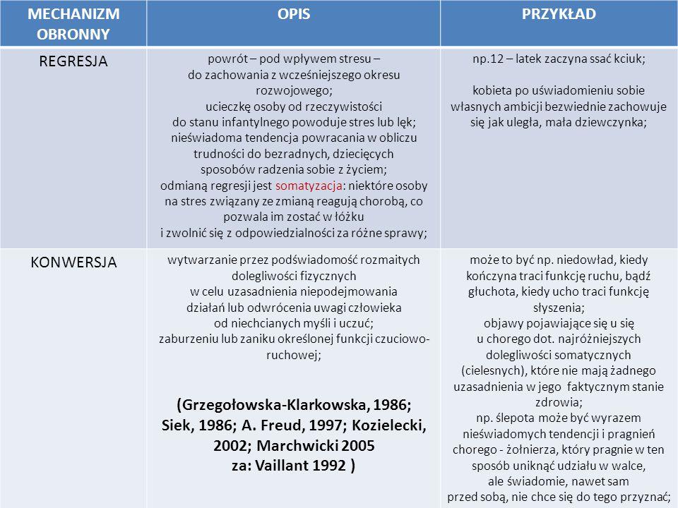 (Grzegołowska-Klarkowska, 1986;