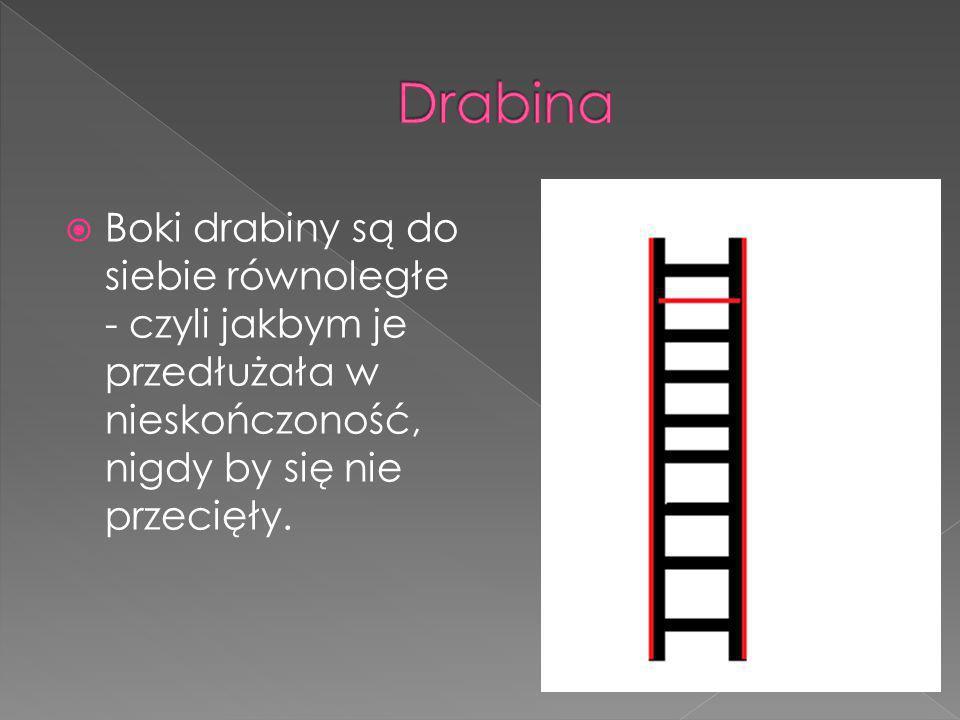 Drabina Boki drabiny są do siebie równoległe - czyli jakbym je przedłużała w nieskończoność, nigdy by się nie przecięły.