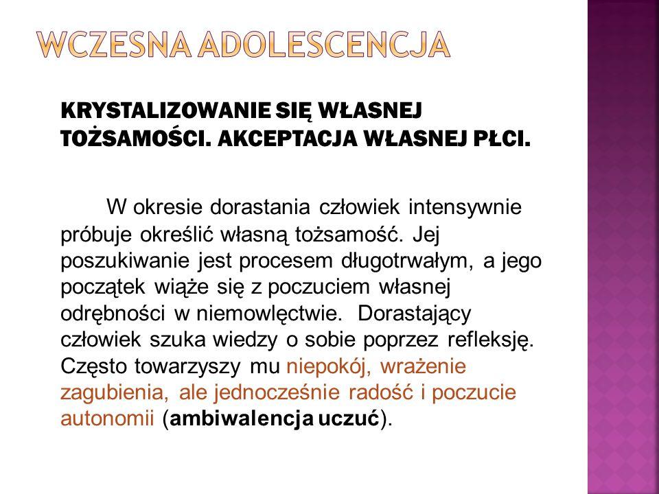 Wczesna Adolescencja
